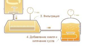Фильтрация пива1