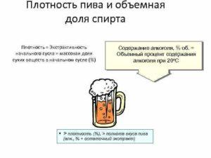 Плотность пива
