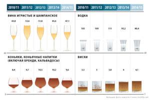 Шампанское сколько градусов крепость