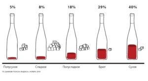 Вино5