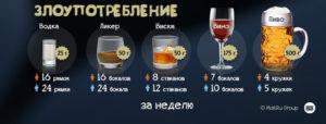 стопка водки1
